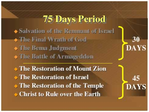45 Day Restoration