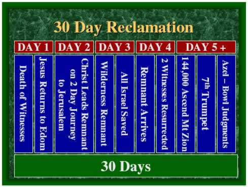 30 Day Reclaimation