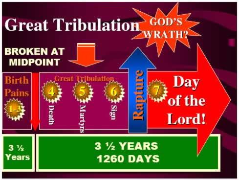 Great Tribulation