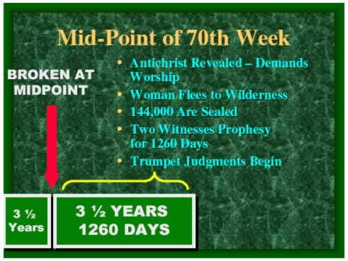 The Midpoint
