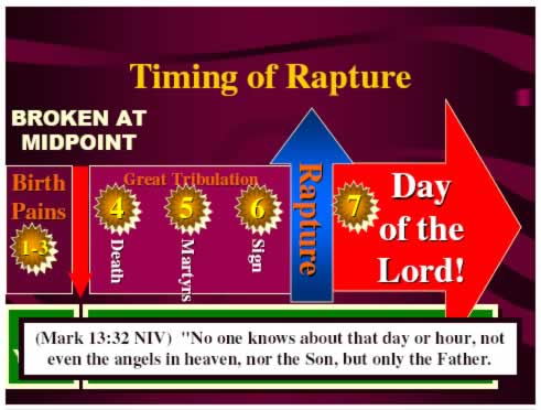 Timing of Rapture in 2nd Half